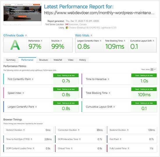 Gtmetrix report of WordPress Speed Optimization Service in webdevdoer